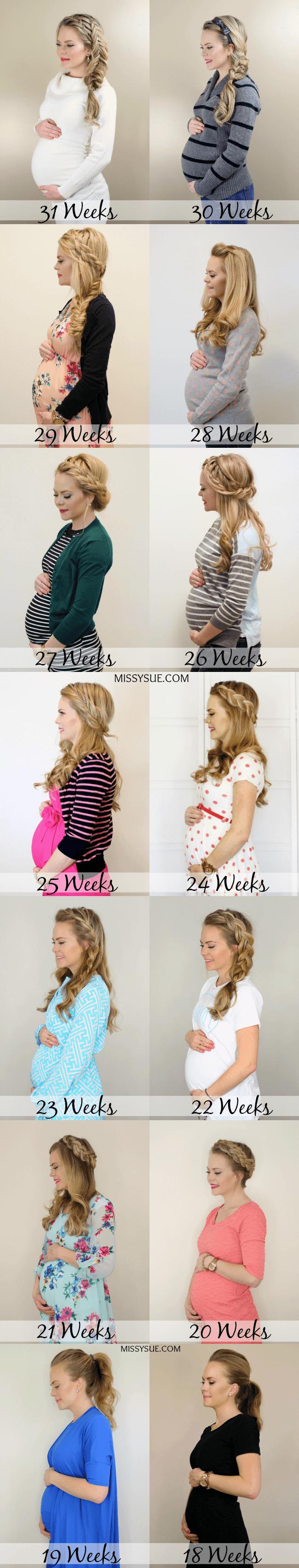 31 Weeks Pregnancy